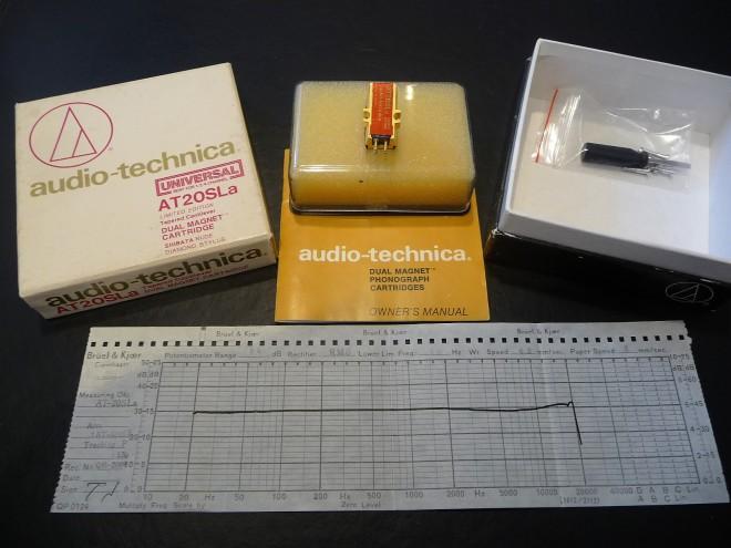 Audio-Technica-AT-20 SLA-Lim.-2