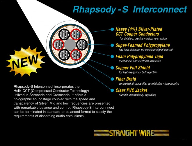 Straight-Wire-Rhapsody-4