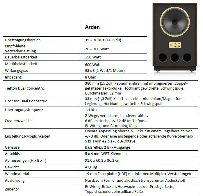 Tannoy-Arden-Technische Daten-1