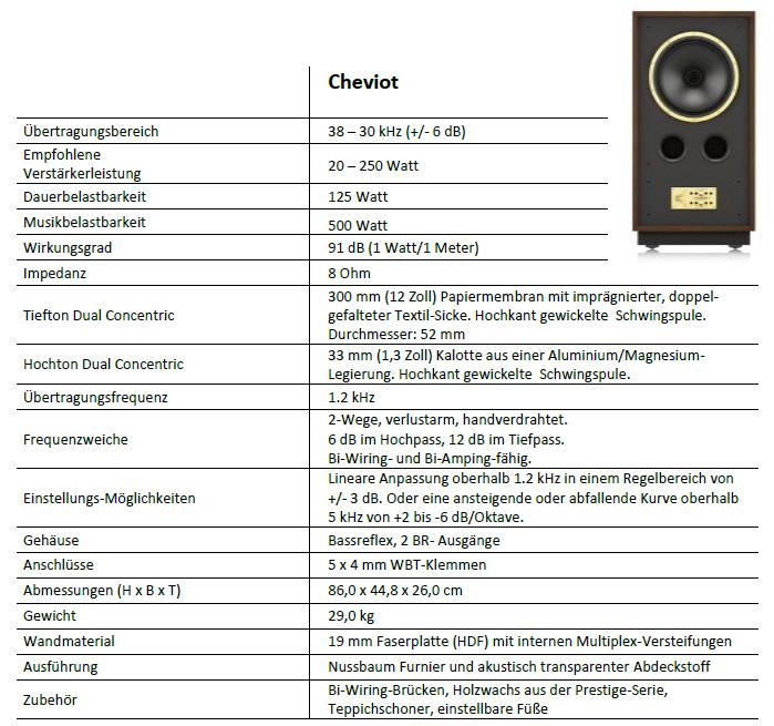Tannoy-Cheviot-Technische Daten-1