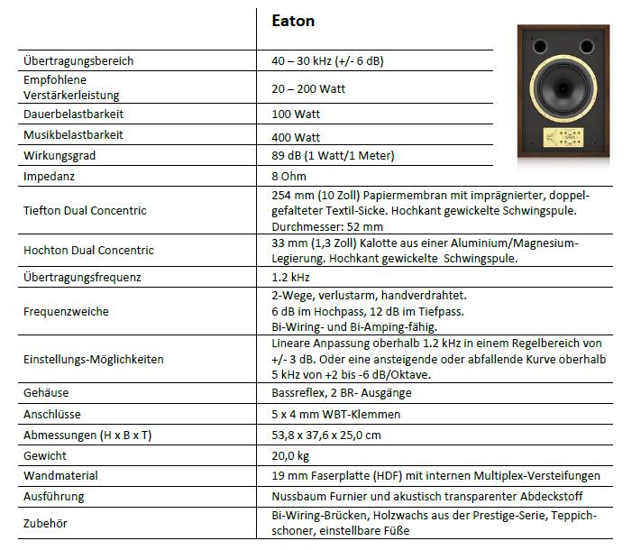 Tannoy-Eaton-Technische Daten-1